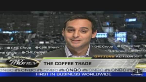 Options Action: The Coffee Trade