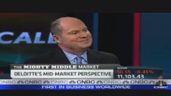 Deloitte's Mid-Market Perspective