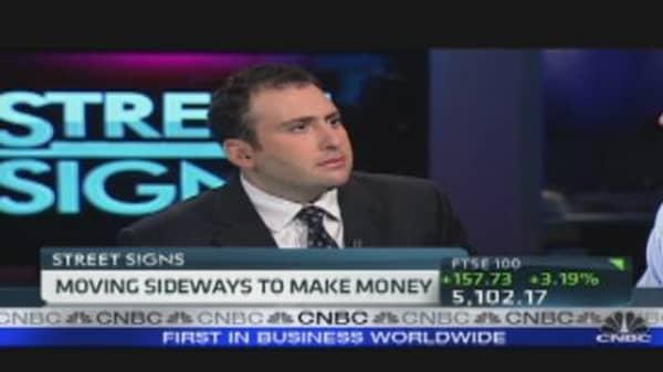 Making Money in a Sideways Stock Market
