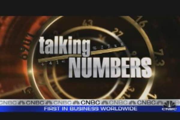 Talking Numbers: Market Bottom?
