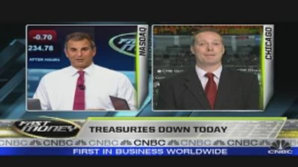 Rotation out of Treasuries Isn't Happening