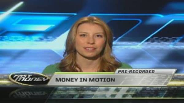 Money in Motion: AUD vs. DXY