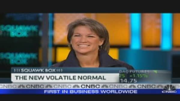 Earnings & the Volatile Market