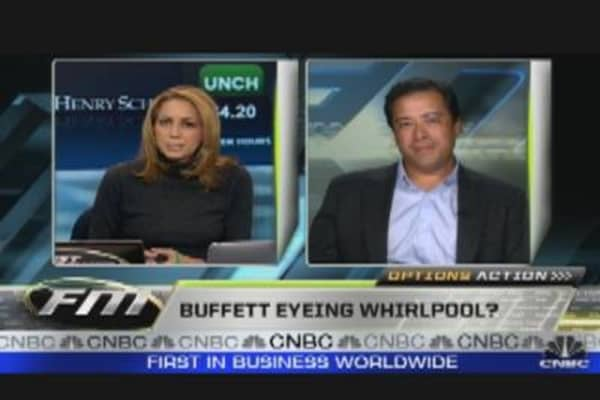 Options Action: Whirlpool