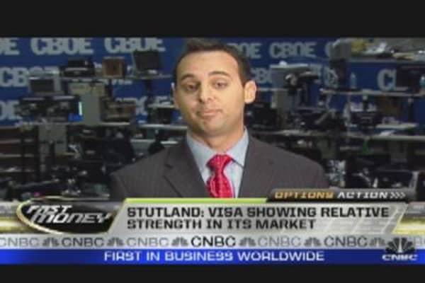 Options Action: Visa
