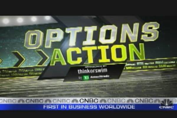 Options Action: GMCR