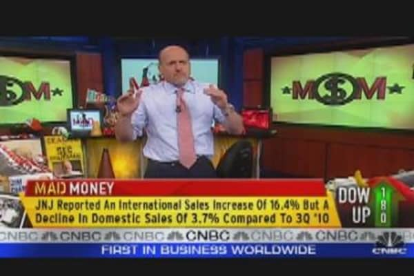 Mad Money Markets