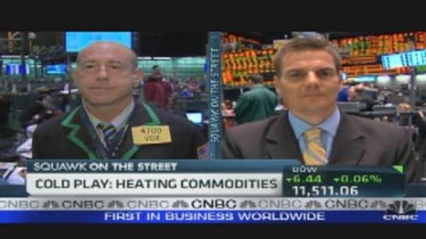 Natural Gas Inventories & Heat Stocks