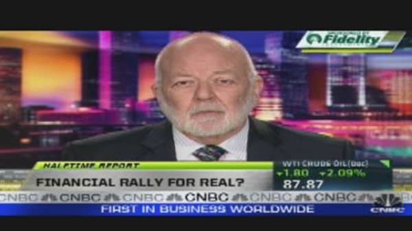 Is the Financial Rally for Real?