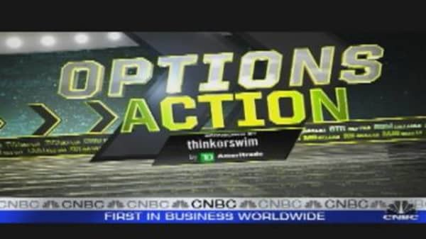 Options Action: XLB