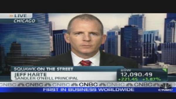 Financials Fueling Market Rally