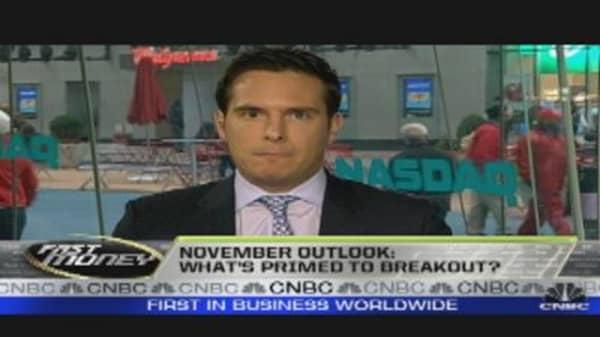 Market Volatility: New Trading Range?