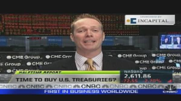Could Treasurys Go Under 2%?