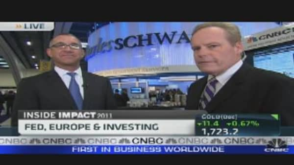 Investing on Fed, Europe News