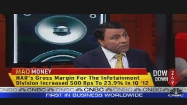 CEO of Harman International Speaks