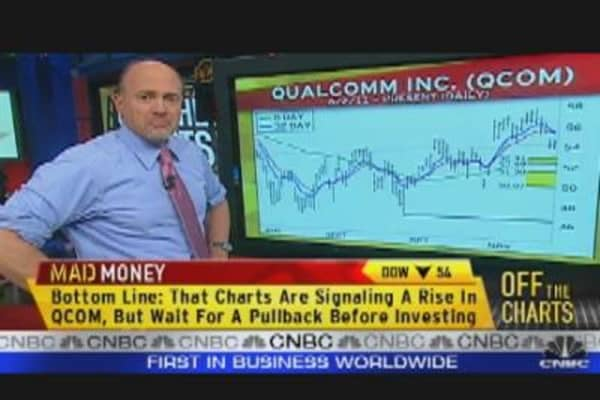 Off the Charts: Qualcomm