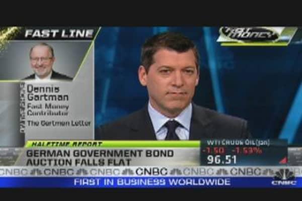 Dennis Gartman on Euro