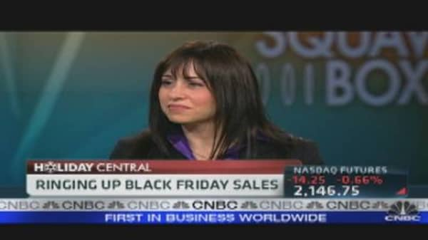 Black Friday & Retail Sales