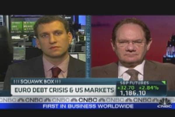 Euro Debt Crisis & U.S. Markets