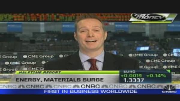 Energy, Materials Surge