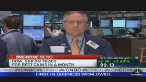 Trader Talk on Market Rally