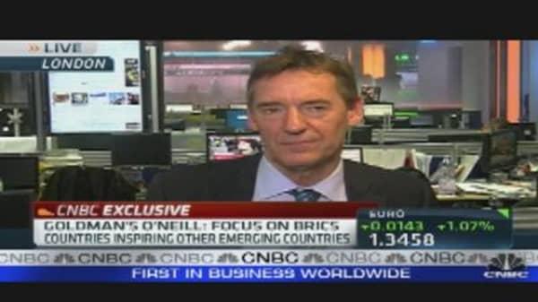 BRICs Ten Year Anniversary