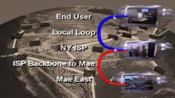 1999 Enron Cloud Demonstration