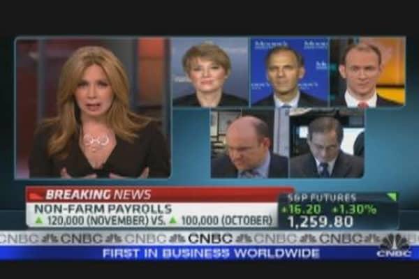 November Jobs Up 120,000