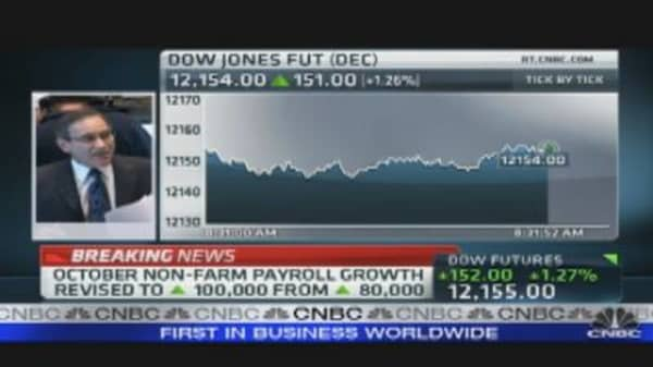 Santelli: I Don't Trust the Unemployment Rate