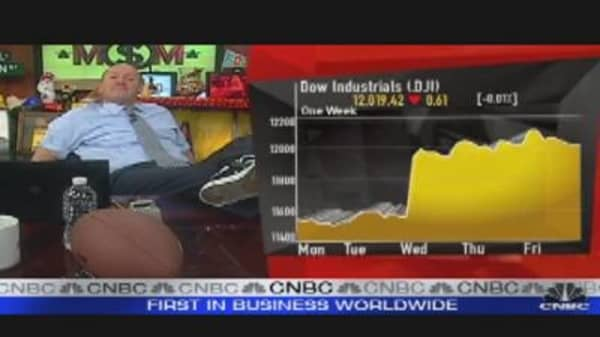 Cramer's Bargain Stock: Comverse Technology
