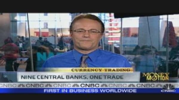 Capitalizing on Central Bank Blitz