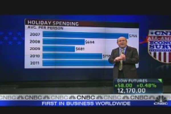 Spending Plans & the Economy