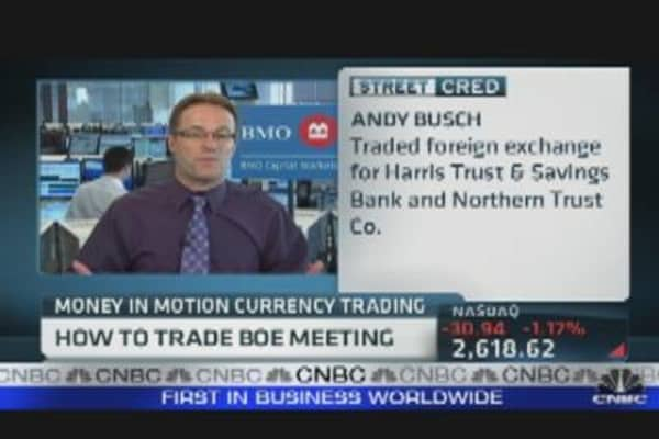 Money In Motion: Trading the British Pound