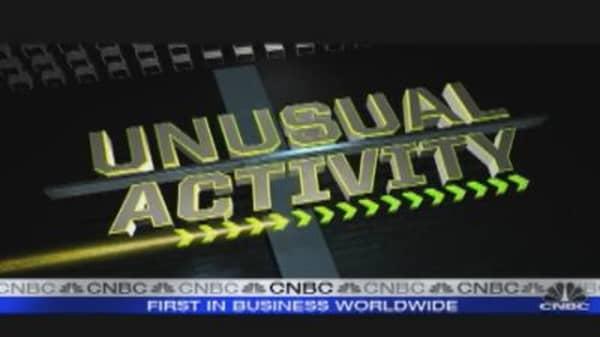 Unusual Activity: Gold & Volatility