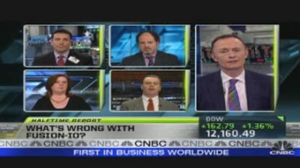 Trading Fusion-IO & The Fed
