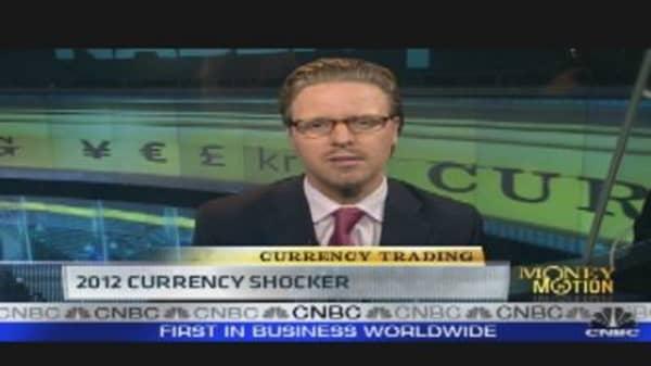 2012 Currency Shocker