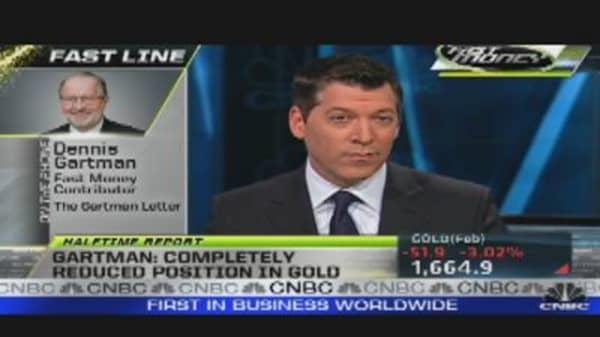 Gold Plunges Below $1,700