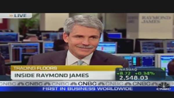 Inside Raymond James
