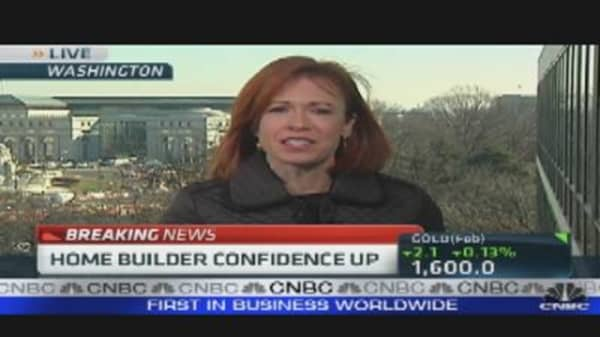 Home Builder Confidence Improves