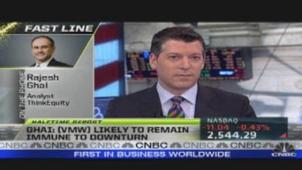 Trading Weakness in VMWare