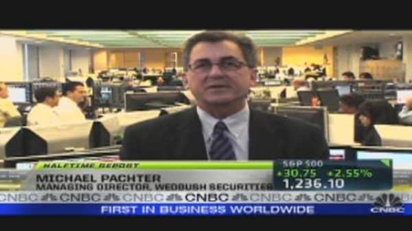 Zynga Inching Towards IPO of $10