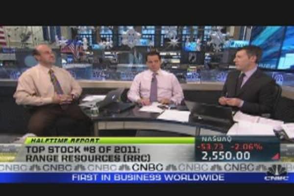 Top S&P Pick: Range Resources