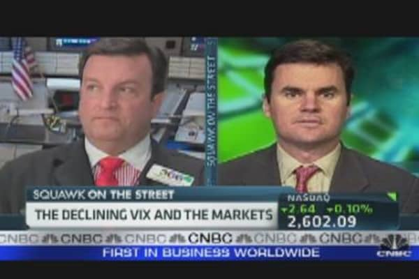 Declining VIX and the Markets