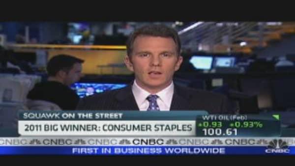 Best Consumer Staple Stocks