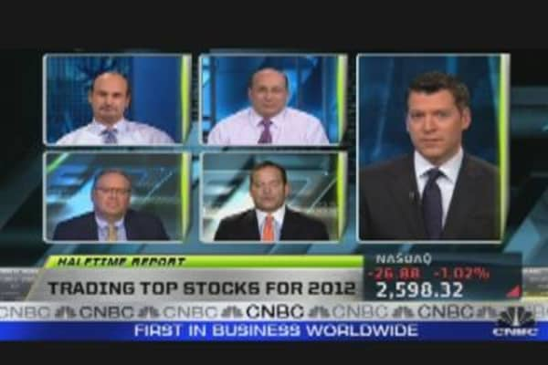 Trading Top Stocks for 2012