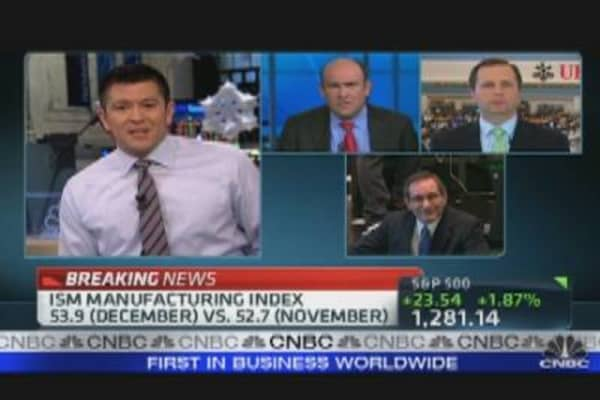 ISM Manufacturing Index Hits 53.9