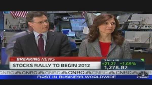 January Rally?