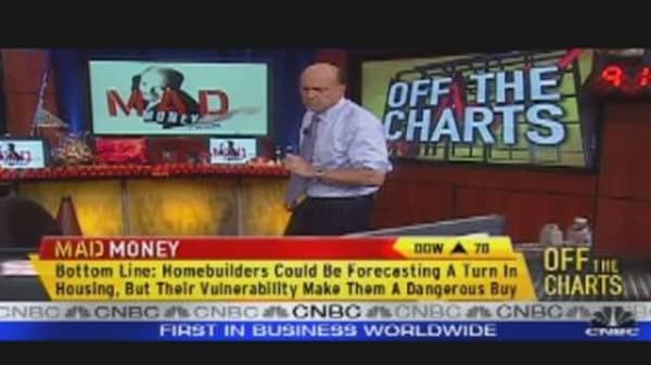 Off the Charts with Cramer: HGX