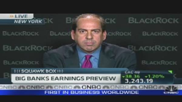 Big Banks Earnings Preview