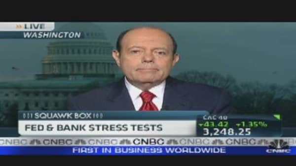 Banks Stress Tests & Earnings